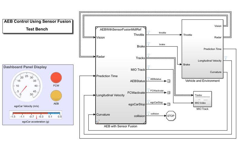 先進運転者支援システム(ADAS)