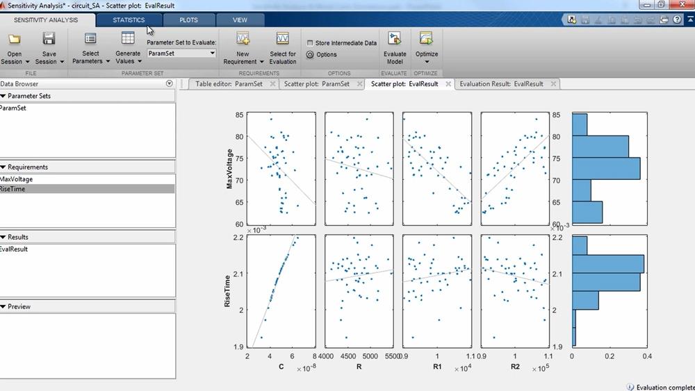 電気回路モデルの感度解析とモンテカルロ シミュレーション
