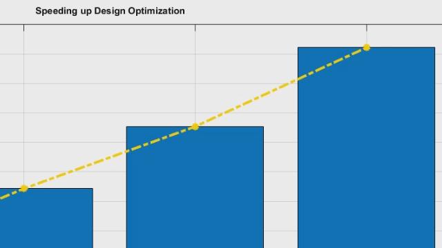 Simulink のような機能を使用して設計最適化タスクのパフォーマンスを改善
