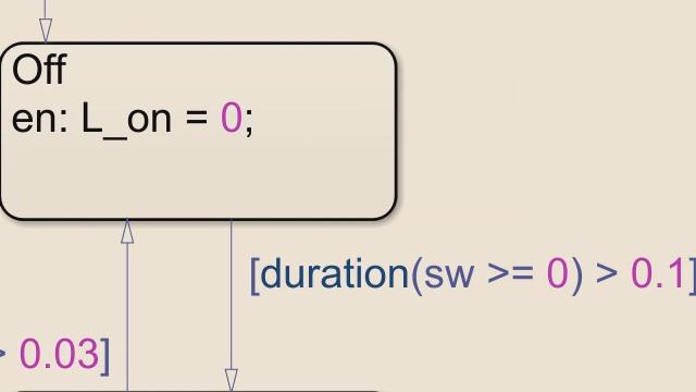 Stateflow で duration 演算子および elapsed 演算子を使用してステート マシン ロジックをより簡潔に表現。