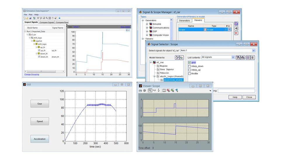 Stateflow でのシミュレーション データの可視化オプション。左上:特定の信号を比較するための Simulink データインスペクター。左下:データを解析するためのカスタム MATLAB インターフェイス。右:特定のステートを比較するための Simulink 信号セレクター。