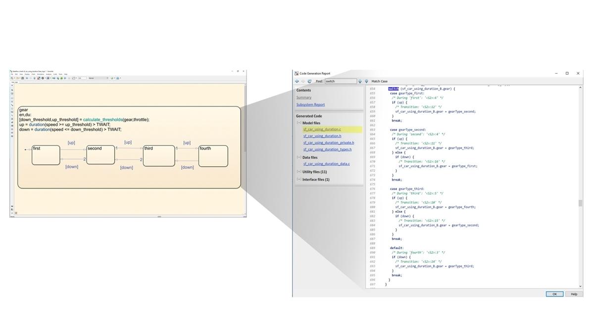 Stateflow ロジックを実装するためのコードを生成します。