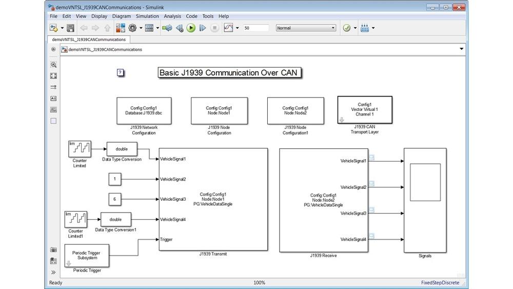 J1939 Transmit ブロックと J1939 Receive ブロックを使用して J1939 データの送受信を行うためのモデル。また、このモデルでは、J1939 Network Configuration ブロック、J1939 CAN Transport Layer Configuration ブロック、J1939 Node Configuration ブロックを使用して通信を設定しています。