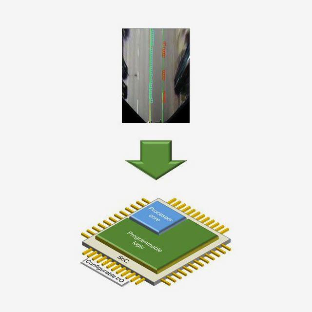 FPGA 実装向け画像処理