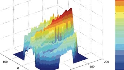 Newport 社: データ収集と解析の時間を何百時間も削減
