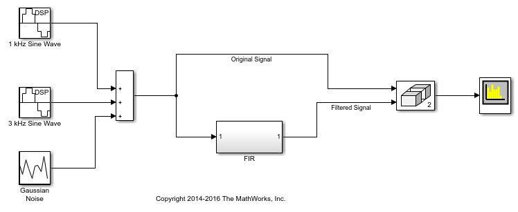 Embedded Coder を使用して、FIR 用に Arm Cortex に最適化されたコードを生成します。