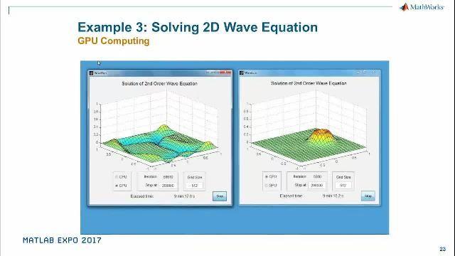 MATLAB および並列演算製品を使用して、演算的またデータ的に負荷の高い問題の実行スピードを向上する方法について学ぶ。