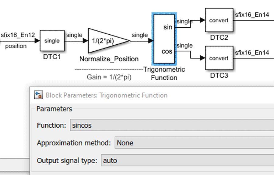 FPGA プログラミングのモデリング