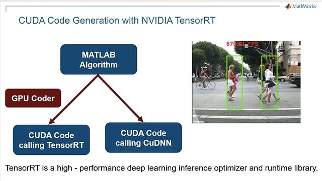 例として歩行者検知アプリケーションを使用し、MATLAB で学習済みディープ ニューラル ネットワークから CUDA コードを生成して、NVIDIA GPU での推定向け NVIDIA TensorRT ライブラリを活用。