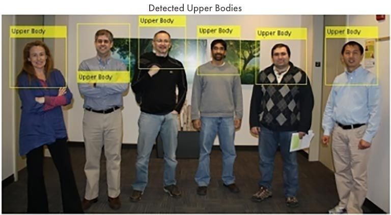 物体検出におけるオブジェクト識別用の境界ボックス