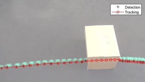 カルマンフィルターによるオブジェクト追跡