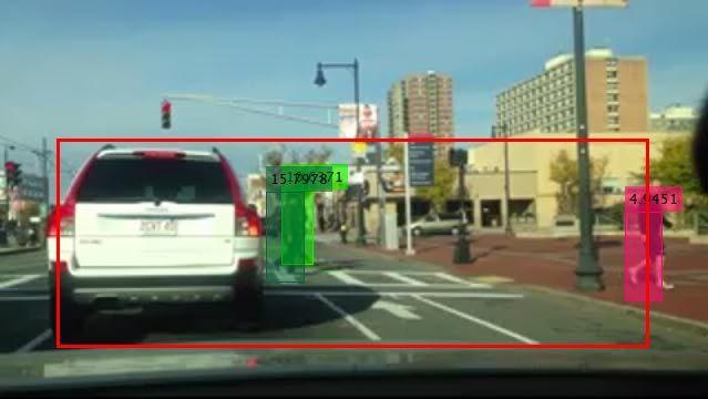 移動している車両からの歩行者の追跡