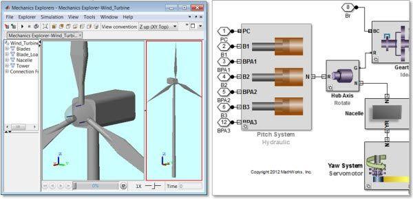 発電所モデル
