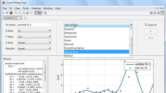 データの解析とプレゼンテーションに、より多くの時間がかかり、より複雑でコストがかかるようになっていますか?Excel でカスタムの解析とグラフィックスを構築することにより、モデルの正確性で妥協しなければならなくなることがあります。