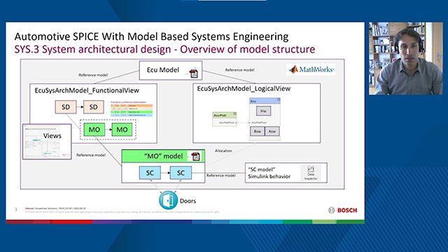 Matt Ley 氏が、Rolls-Royce の Control Systems 部門の開発変革プロジェクト「ECOSIStem」について説明します。すべてのオンエンジンシステムおよびソフトウェアにモデルベースの製品ラインを導入するにあたって、コンセプトから DO-178 認証に至るまで設計の再利用を促進することを目標としています。