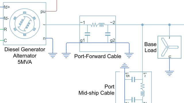 例:船舶用フル電動推進力システム