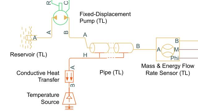 チュートリアル:熱流体パイプラインのモデル化