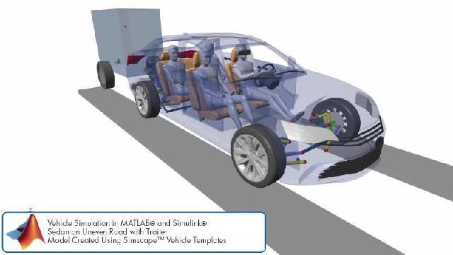 Simscape を使用したサスペンション設計シミュレーションを示すアニメーションをご覧ください。