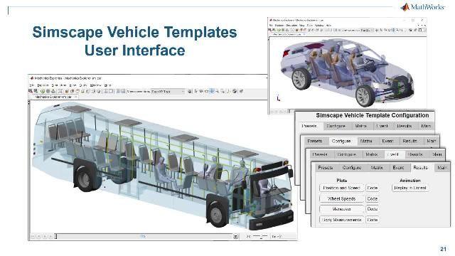 Simscape Vehicle Templates Configuration アプリを使用して、車両や実行したい操作を構成する方法をご紹介します。