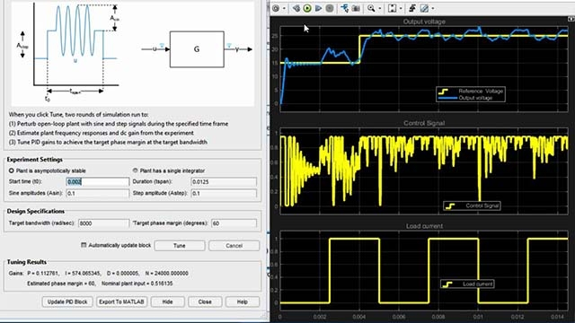 Use the frequency response-based PID tuning method to automatically tune the gains for a model that does not linearize due to pulse-width modulation discontinuity.