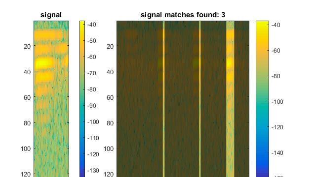 データの可視化、前処理および比較のための信号アナライザー アプリ