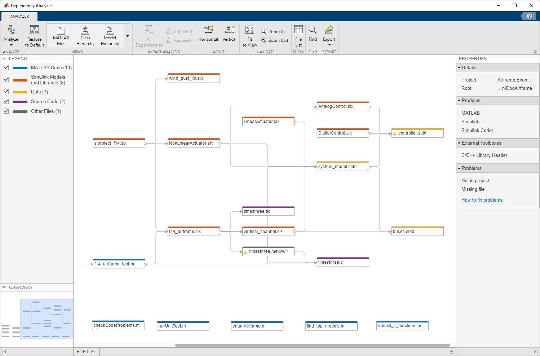 依存関係とファイル変更の影響を解析