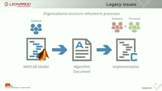 Andrew and Rory discuss how Leonardo is using model-driven engineering to promote a centralised and cross-functional workflow using MATLAB and Simulink, and how they are applying the MathWorks toolset to develop common reference designs.