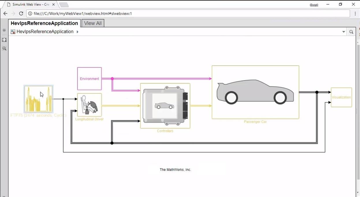 Simulink Models から対話型ガイドを作成