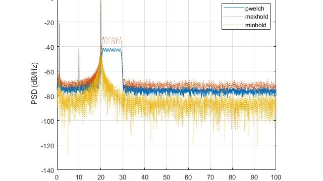 スペクトル解析
