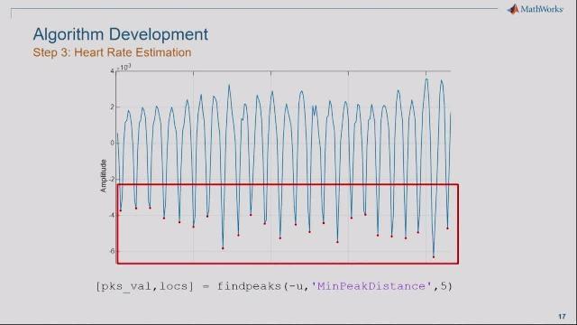 リアルタイム信号処理システムの設計および実装 MATLAB と Simulink を使用して時系列データを探索および解析し、固定小数点設計や C、HDL コード生成などの組み込み DSP ソフトウェアとハードウェアを開発するための統一されたワークフローを提供する方法を説明します。