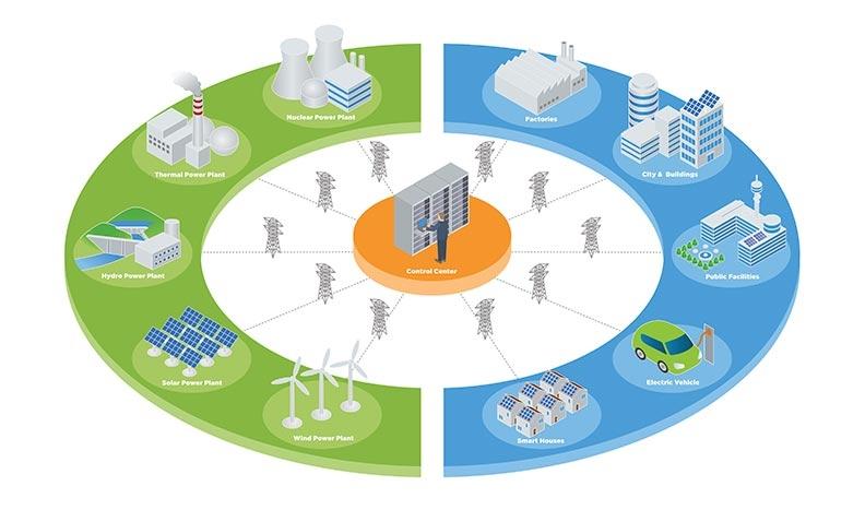エネルギー マネージメント システム