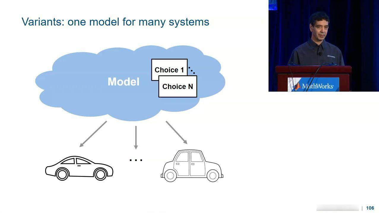 このビデオでは、バリアント設計、構成、管理のための Simulink の主な機能の概要を説明します。