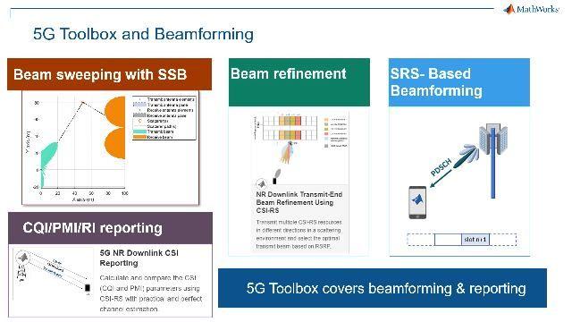 本Webセミナーでは、信号生成、リンクレベルシミュレーション、デザイン検証、5Gシステムのテストが可能なR2018bの新製品である5G Toolboxをご紹介します。5G Toolboxは、2018年6月に策定された3GPPのRelease15のNR規格がベースとなります。デモンストレーションを交えて5G Toolboxをご紹介します。