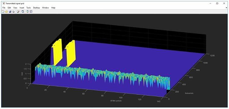 Time-frequency visualization of a 5G-compliant downlink waveform.