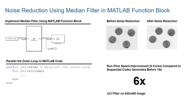 Hear how Embedded Coder supports concurrent, parallel, and multi-thread execution of for-loops.