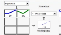 Create linear and nonlinear system models from test data.