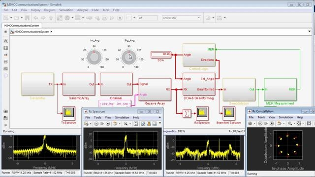 The analysis and integration of antennas requires in-depth understanding of the physical properties of each element and the interaction between antennas embedded in an array. With Antenna Toolbox, you don't need to be an expert in the electromagne...