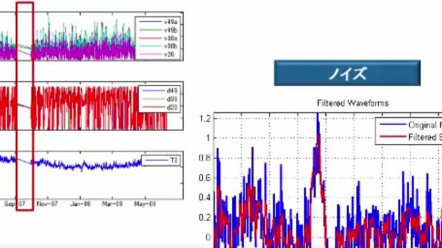 時系列データの取り込みと欠損値補完や複数データ同期のご紹介