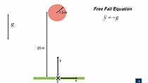 Model a bouncing ball from concept to Simulink model.