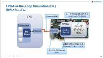 モデルベースデザインによるFPGA/ASIC開発をテーマに、固定小数点シミュレーションと設定の最適化、HDLコード生成によるASIC/FPGA開発、手書きHDLのテストベンチおよびテストの高速化、Programmable SoC(ARM/FPGA)実装について、デモを交えて解説します。