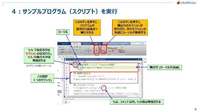 「画像処理・コンピュータビジョン評価キット」の使用方法をご紹介します。MATLABを初めてご使用になる方向けに、MATLABのインストール後、実際にサンプルデモを動作させるまでの操作手順をご説明します。評価キットでは、基本的な画像処理から、機械学習・ディープラーニングを扱ったものまで様々なサンプルデモをお試しいただけますので、MATLABによる画像処理・コンピュータビジョンのご評価にぜひご活用ください。