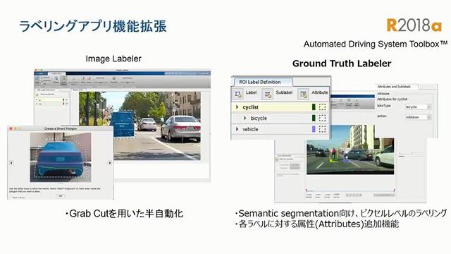 MATLAB R2018aに追加された、画像処理・コンピュータビジョンの最新機能をご紹介します。多数の機能アップデートの中から、エッジ保持するバイラテラル、拡散フィルタ、露光度の異なる複数画像の取り扱い、3次元画像向け関数、ポイントクラウドデータのセグメンテーション、魚眼レンズのキャリブレーションデモを交えてご紹介します。また近年注目が集まるディープラーニング分野の新機能、ラベリング用アプリの解説やノイズ除去や超解像画像の作成などのサンプルコードのご案内も行います。