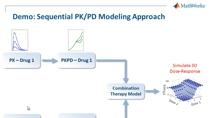 Pharmaceutical research is moving towards mechanism-based drug discovery, using mechanistic or semi-mechanistic models of drug action and efficiency to extend traditional pharmacokinetic (PK) modeling techniques. These mechanism-based models are more