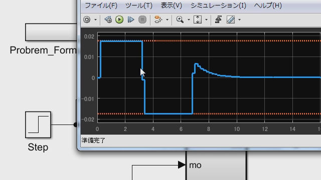 車両運動制御の簡単な例を題材に、Model Predictive Control Toolboxの概要について説明します。
