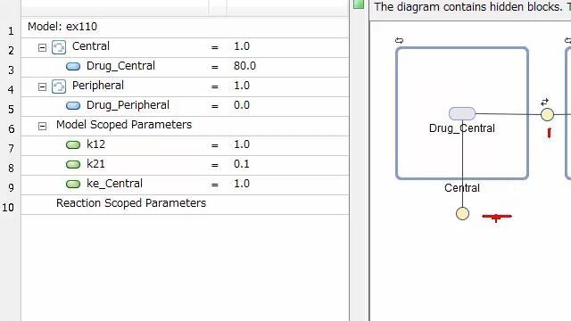 SimBiology ® を使った、シミュレーション、パラメータ最適化のデモンストレーションをご覧いただけます。
