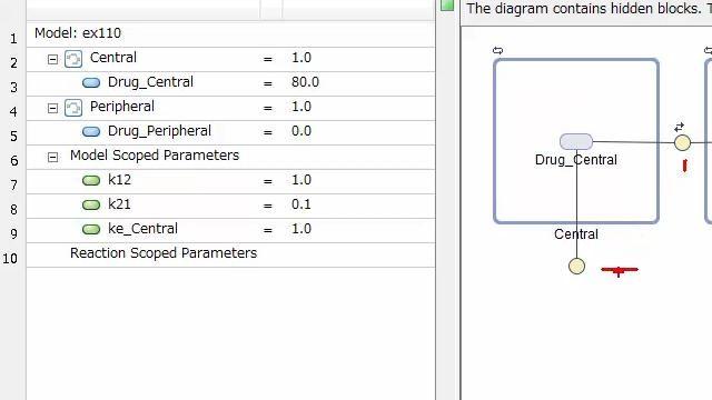 SimBiology  を使った、シミュレーション、パラメータ最適化のデモンストレーションをご覧いただけます。
