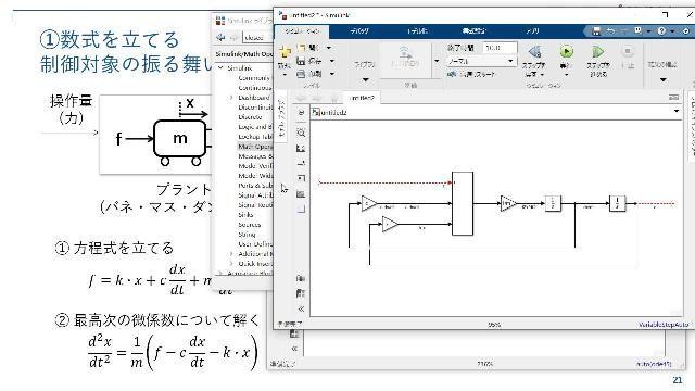 本Webセミナーでは、Simulinkを使って数学モデルからプログラミング無しでシミュレーションを実践する様子をご覧いただきます。