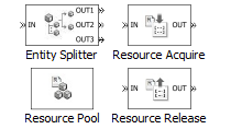 Define, acquire, and release resources in SimEvents .