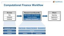 In this webinar, you will see how you can use MATLAB to develop and deploy insurance models within financial services. The webinar follows the creation of an equity-indexed annuity product from its inception through data integration, analysis, modeli