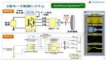 パワエレシステムとしてよく使われるモータ制御システムを例題に取り上げ、電気系プラントモデルの作成を支援するSimPowerSystemsの特長を、デモを交えて紹介します。